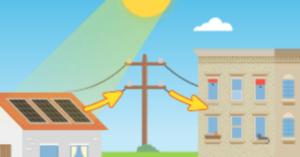 solar-sharing-network