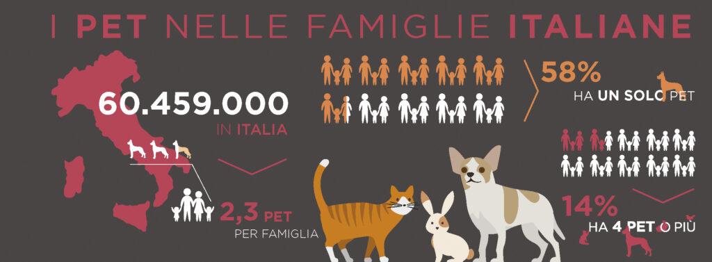 pet-in-famiglia