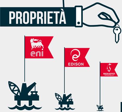 BioEcoGeo_Petrol